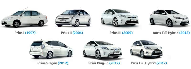De-Toyota-prius-bestaat-15-jaar-art