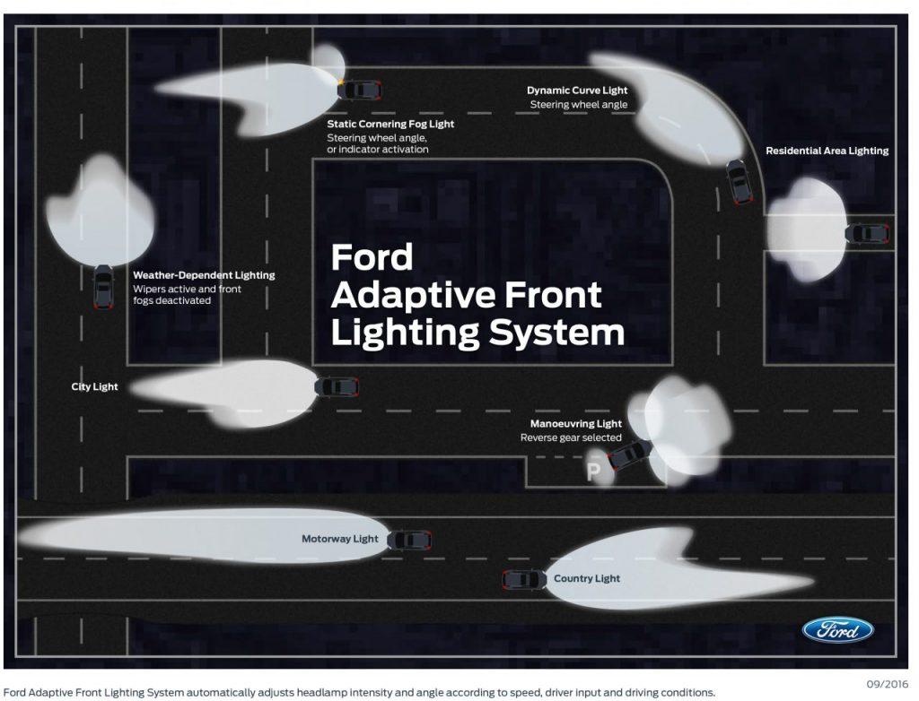 smart_adaptive_front_lighting_eu-1280x978