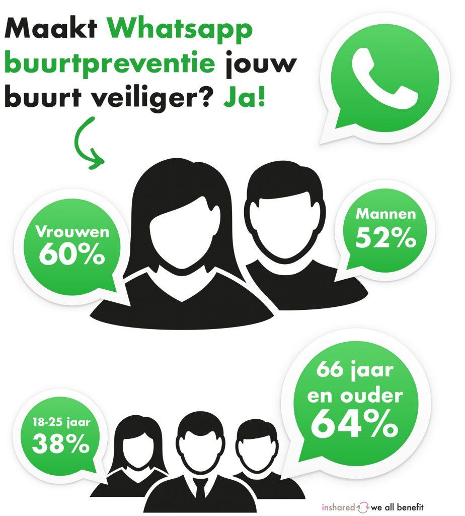 216414-Whatsapp-Buurtpreventie-02-7b4e8f-original-1467626294