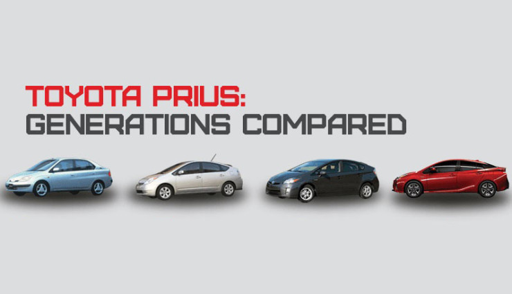 Toyota-Prius-Hybrid-History-f-740x425